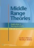 "Ok�adka ksi��ki ""Middle Range Theories"""